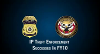 IPR Year in Review